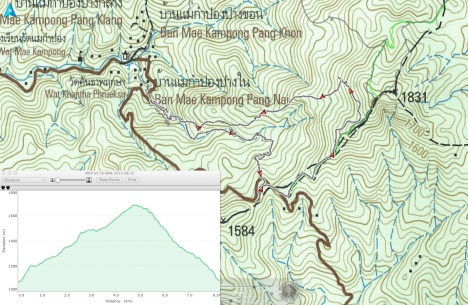 route map and elevation profile (sugar)