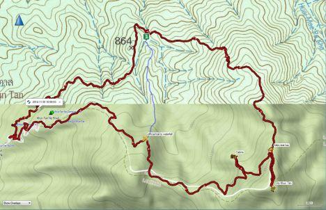 The alternaitve trail