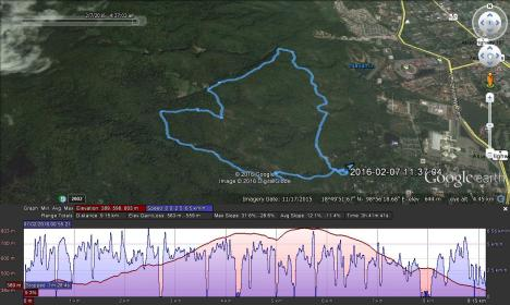 Porcupine Falls Loop - 07.02.16